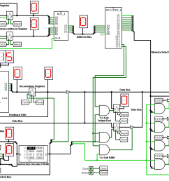 complete microprocessor unit [ 1334 x 876 Pixel ]