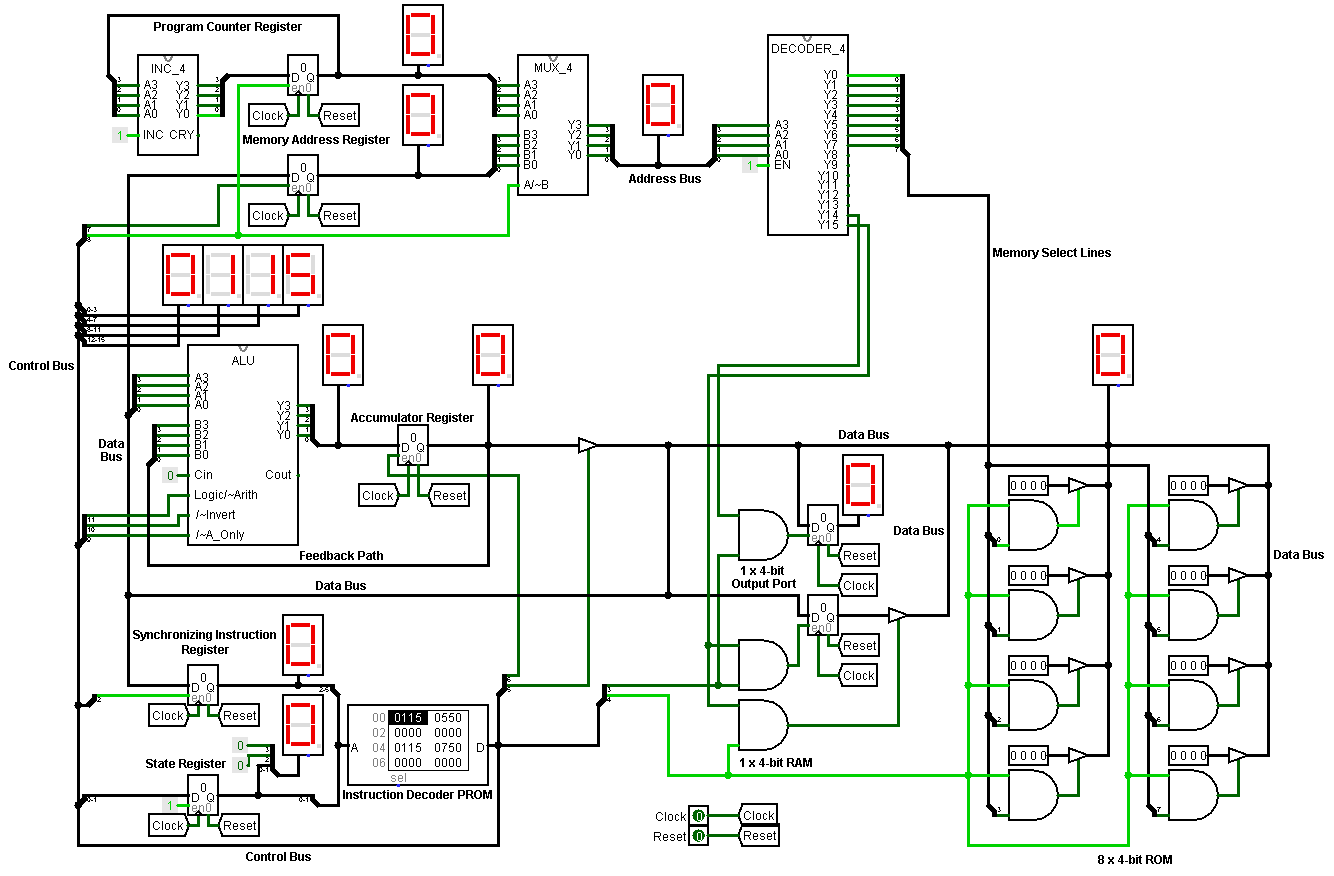 hight resolution of complete microprocessor unit
