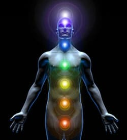 Sometimes I reference the chakras: here are the basics (1/3)