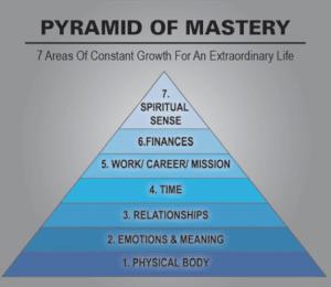 pyramid-mastery