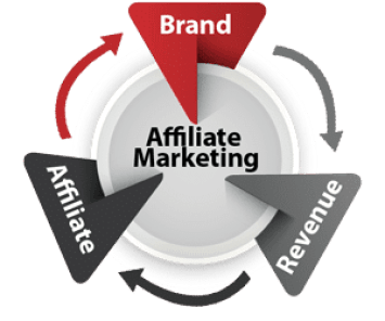 affiliate-marketing_21