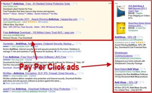 pay-per-click-advertising