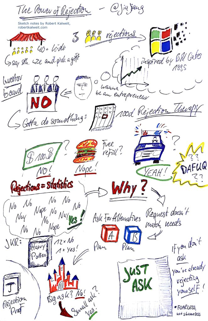 SGLON18 sketch notes - Power of Rejection