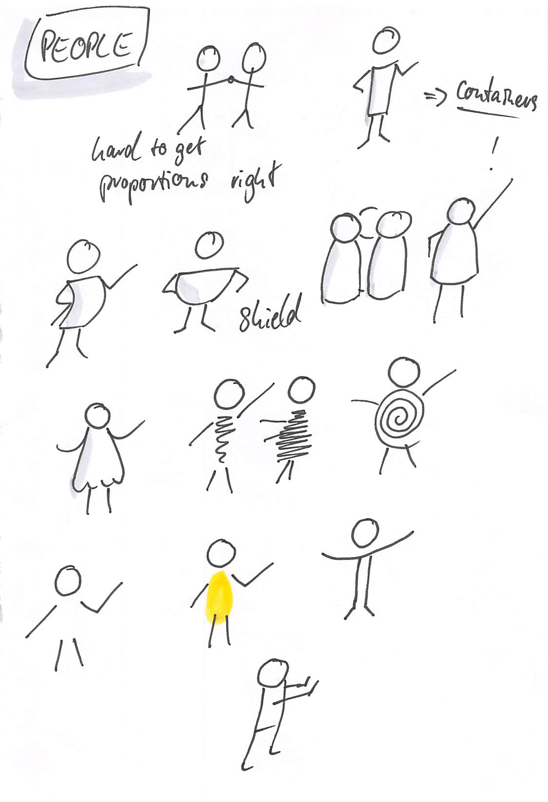 Visual Thinking Skills: Visualization Workshop - People