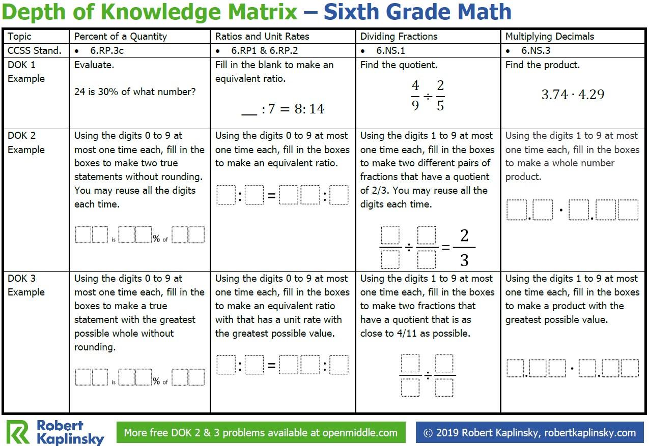 K5 Learning Grade 5 Multiplying Decimals In Columns