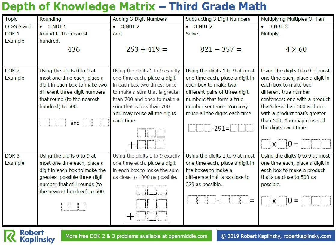 hight resolution of Depth of Knowledge Matrix – 3rd Grade - Robert Kaplinsky