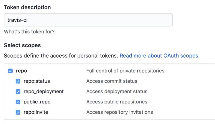 Github personal access token Diagram