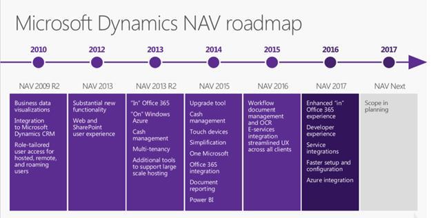 Nav 2017 Roadmap Roberto Stefanetti Nav Amp Business