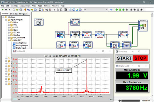 Data Acquisition, Graphics, and Analysis Software