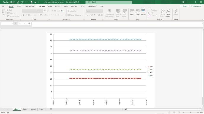 Real time Excel temperature measurement systems