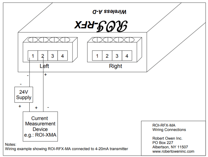 Wireless Sensor Signal Conditioning. See how 4-20mA transmitters are wired in the example diagram.