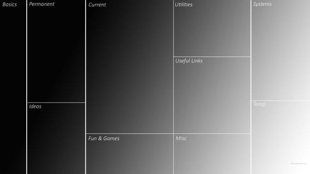 wallpaper sfondo per organizzare le icone del desktop e aumentare la produttività