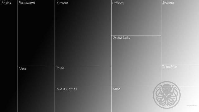 organizzare le icone sul desktop wallpaper chtulu