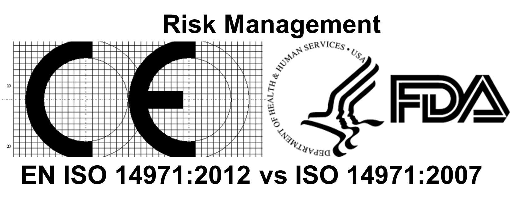 Risk Management Medical Device Academy