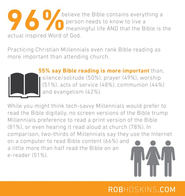 300 Infographics HONY Yeps Blogs_FAITH INFO  copy