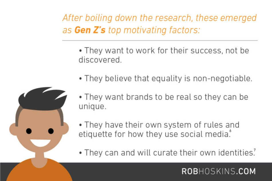 Do you speak Generation Z?
