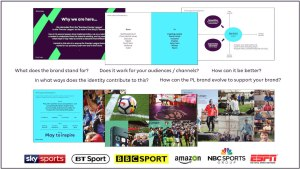 Premier League Partner Workshop