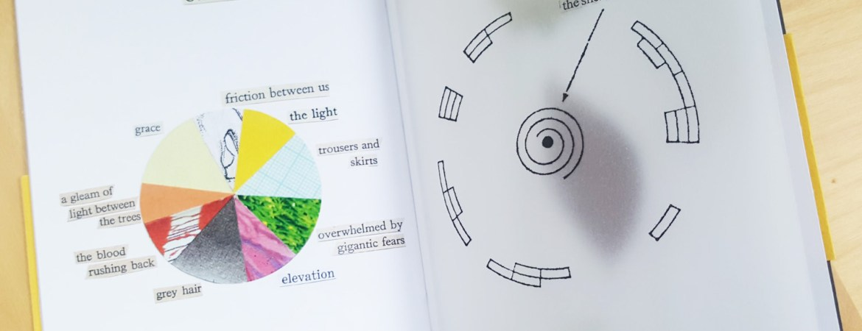 To Eden, Diagram poems by Matthew Kay