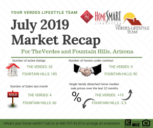 July Market Report