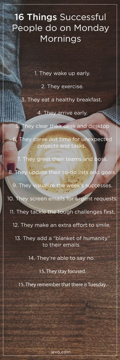 15 Things Successful People Do.....