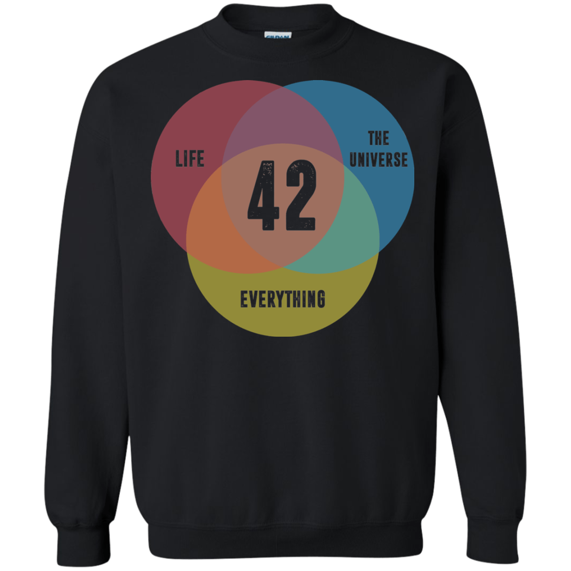 hight resolution of venn diagram life the universe everything life meaning is 42 tshirt