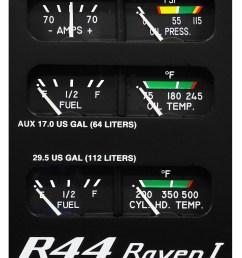 r44 raven i gage panel [ 1200 x 1549 Pixel ]
