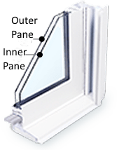 We are experts at repairing double pane windows