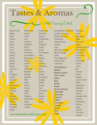 Writing Resource: Words for Tastes & Aromas   Robin Woods