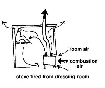 Steam Sauna Heater Hot Tub Heater Wiring Diagram ~ Odicis