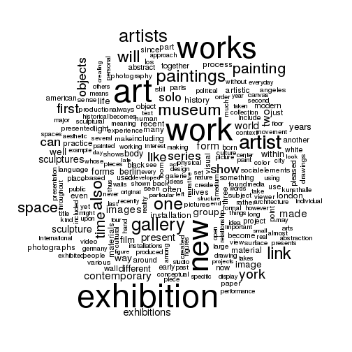 cad-wordcloud