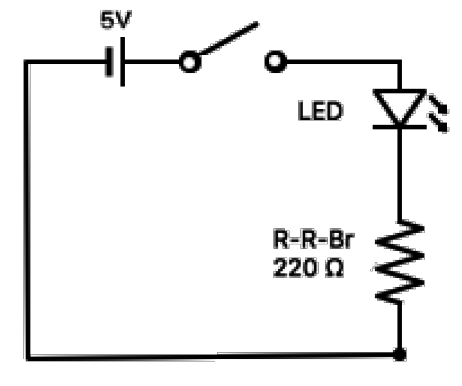 Setup for Arduino and LED on Breadboard