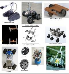 source robots for roboticists [ 1000 x 1023 Pixel ]