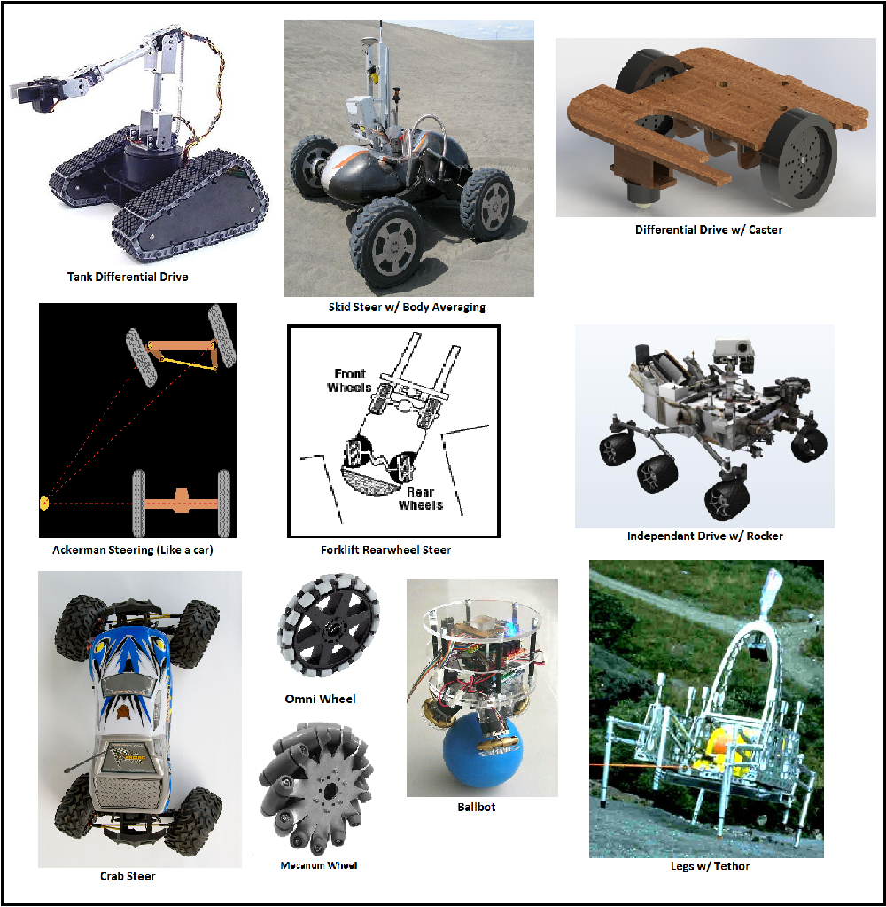 hight resolution of source robots for roboticists