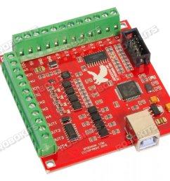 cnc usb wiring diagram wiring diagram repair guidescnc usb wiring diagram schema wiring diagramusb cnc controller [ 1066 x 800 Pixel ]