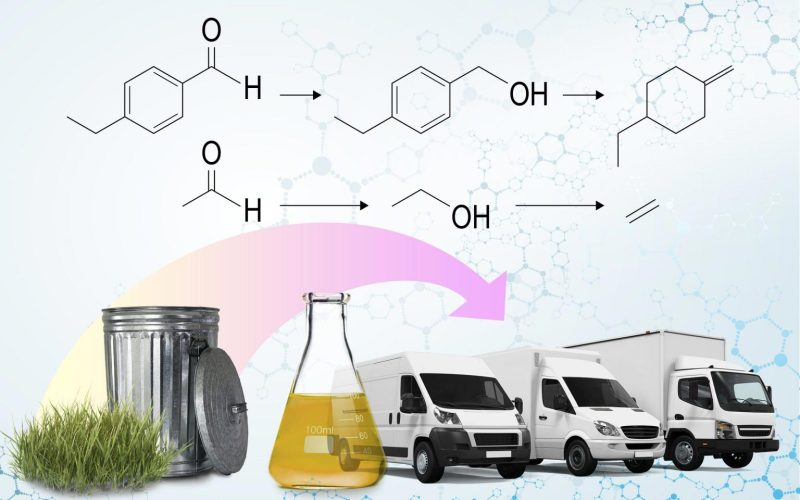 Electrochemical reduction delivers products from bio-crude