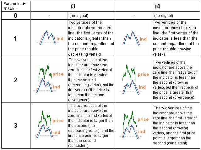 forex trading program