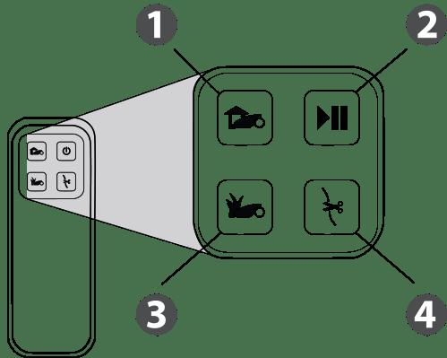 small resolution of docking indicator