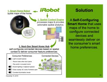 空間コンテキスト・エンジンが家をスマート化する。