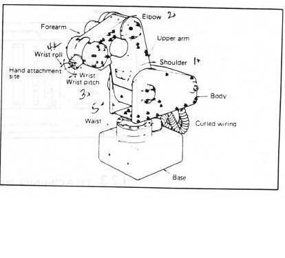 Servo Motor Robot Diagram Rotational Servo Motor Wiring