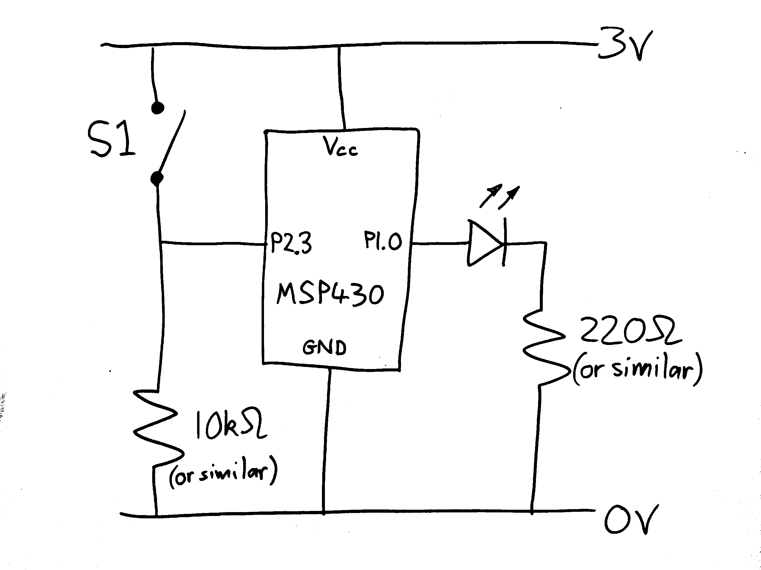 Fast / slow blinking LED example for MSP430 and switch
