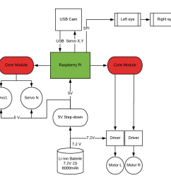 block diagram [ 957 x 839 Pixel ]