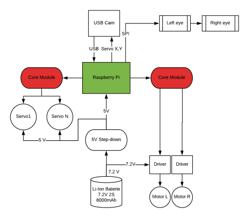 small resolution of block diagram