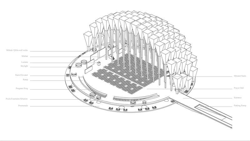 Axiom MOSQUE/design as reform competition, 2nd round
