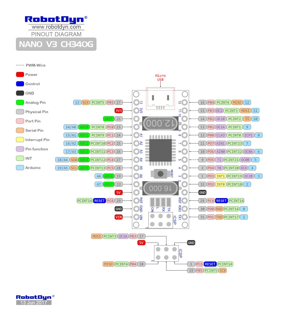 medium resolution of pins i o diagram nano v3 atmega 328 usb ttl ch340g micro