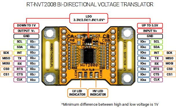 hight resolution of rt nvt2008 connection diagram