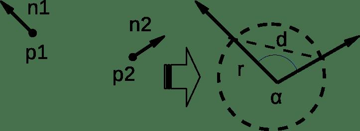 OpenNI_tutorial_4_3D_object_recognition_descriptors