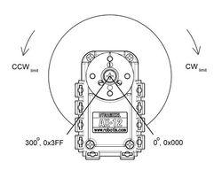 Robotic Arm Diagrams Robotic Arm Sketch Wiring Diagram
