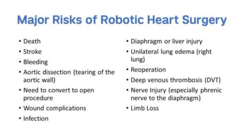 major-risks-of-robotic-heart-surgery