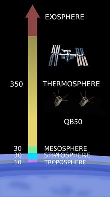 NanoRacks to deploy QB50 Satellites from International Space Station