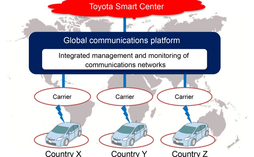 toyota kddi connectivity platform